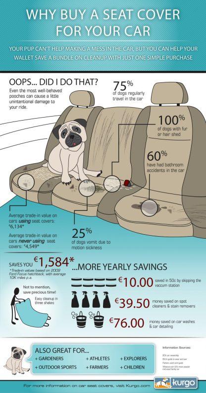 Kurgo Baksäte skydd hund Diagram